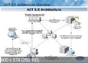 СПЕЦИАЛИСТ - видеокурсы по сетевым и ИТ-технологиям, программированию и Веб-Дизайну (2011/2012)