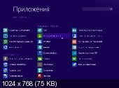 Windows 8.1 AIO Update 1 12-in-1 Activated by m0nkrus